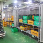 Роликовые стеллажи на производстве