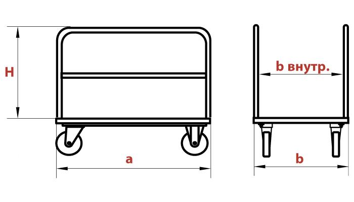 Схема тележки БО
